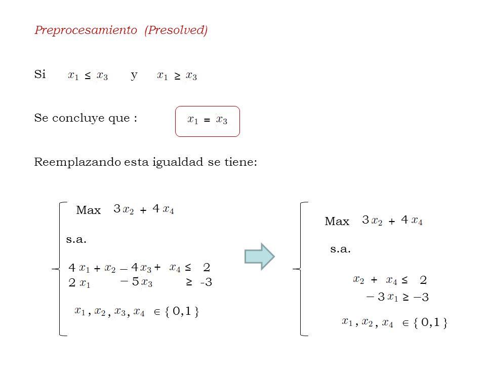 Preprocesamiento (Presolved) Si y Se concluye que : Reemplazando esta igualdad se tiene: