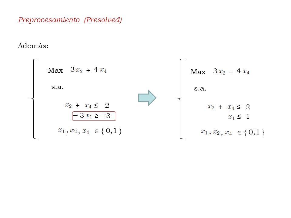 Preprocesamiento (Presolved) Además:
