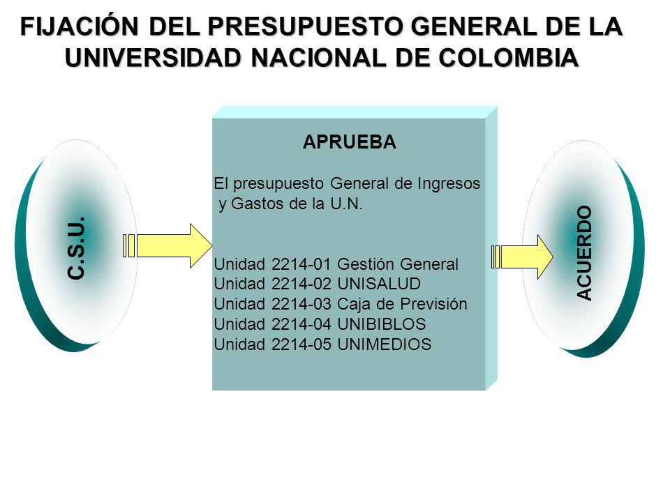 FIJACIÓN DEL PRESUPUESTO GENERAL DE LA UNIVERSIDAD NACIONAL DE COLOMBIA APRUEBA El presupuesto General de Ingresos y Gastos de la U.N. Unidad 2214-01