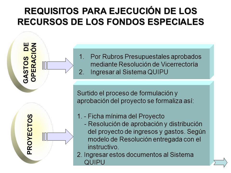REQUISITOS PARA EJECUCIÓN DE LOS RECURSOS DE LOS FONDOS ESPECIALES GASTOS DE OPERACIÓN PROYECTOS 1.Por Rubros Presupuestales aprobados mediante Resolu