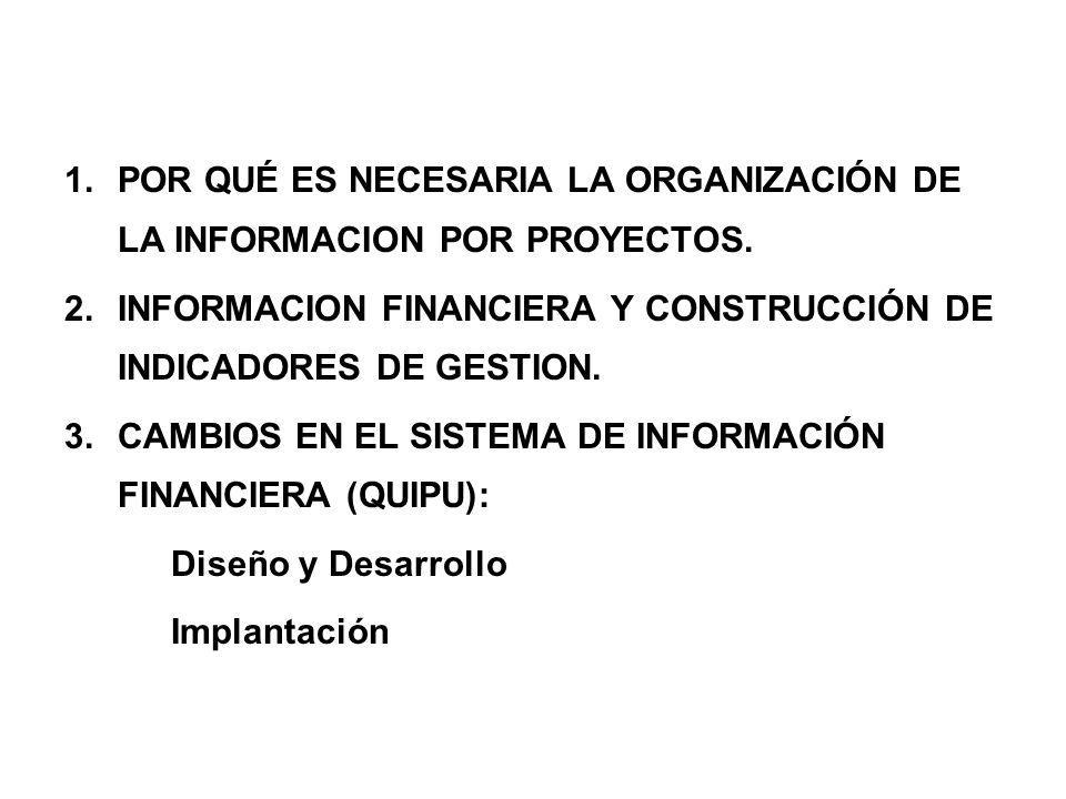 1.POR QUÉ ES NECESARIA LA ORGANIZACIÓN DE LA INFORMACION POR PROYECTOS. 2.INFORMACION FINANCIERA Y CONSTRUCCIÓN DE INDICADORES DE GESTION. 3.CAMBIOS E