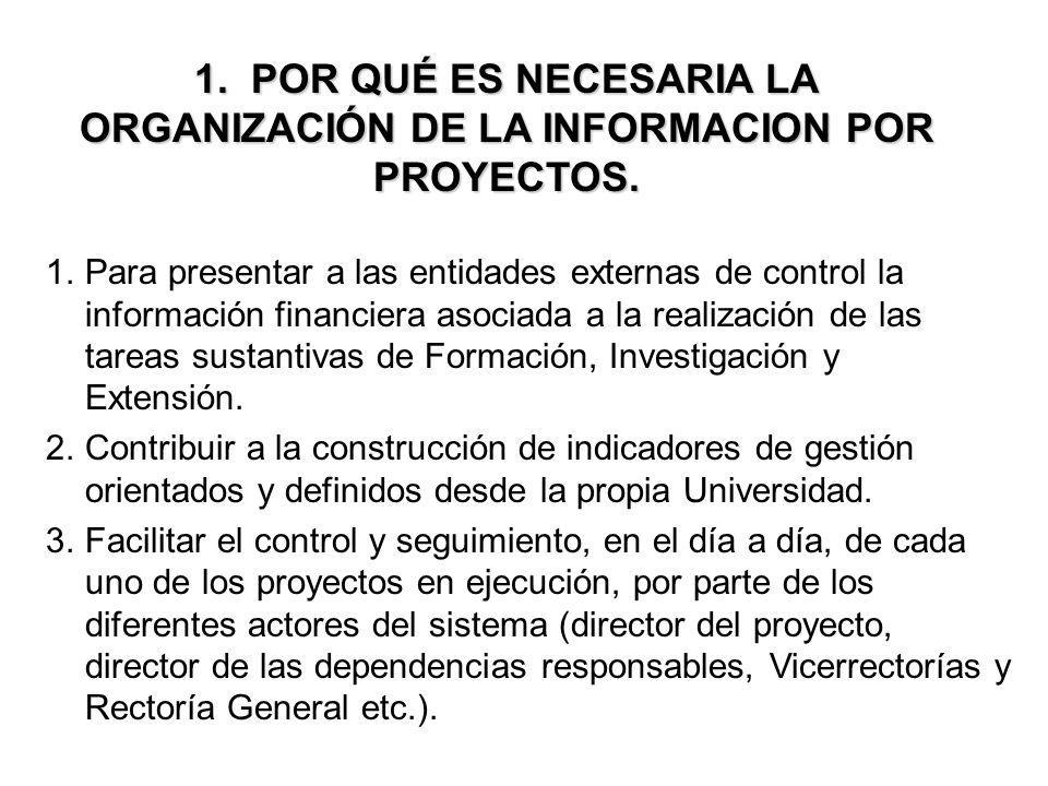 1.Para presentar a las entidades externas de control la información financiera asociada a la realización de las tareas sustantivas de Formación, Inves