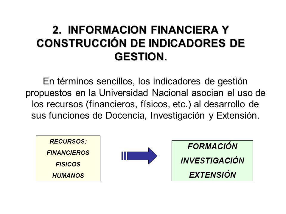 En términos sencillos, los indicadores de gestión propuestos en la Universidad Nacional asocian el uso de los recursos (financieros, físicos, etc.) al