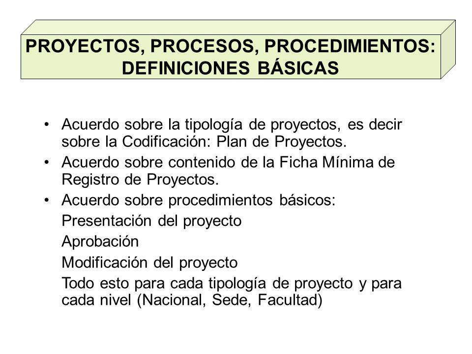 Acuerdo sobre la tipología de proyectos, es decir sobre la Codificación: Plan de Proyectos. Acuerdo sobre contenido de la Ficha Mínima de Registro de
