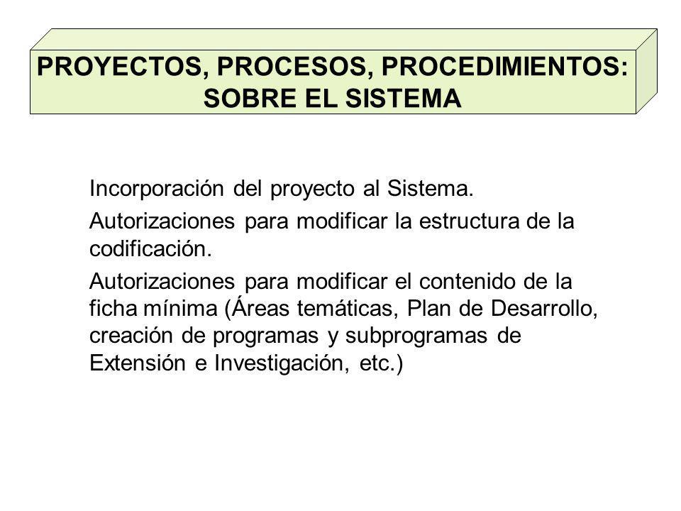 Incorporación del proyecto al Sistema. Autorizaciones para modificar la estructura de la codificación. Autorizaciones para modificar el contenido de l