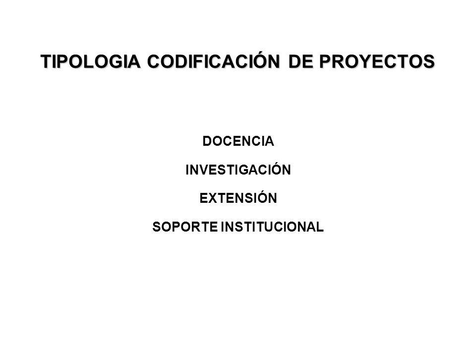 TIPOLOGIA CODIFICACIÓN DE PROYECTOS DOCENCIA INVESTIGACIÓN EXTENSIÓN SOPORTE INSTITUCIONAL