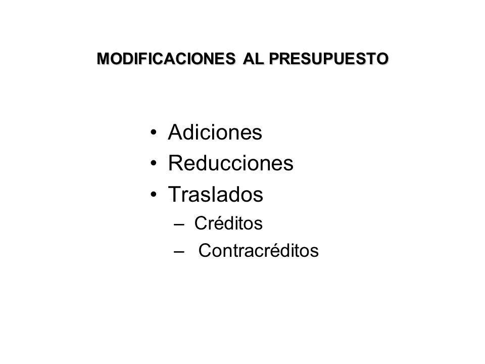 MODIFICACIONES AL PRESUPUESTO Adiciones Reducciones Traslados – Créditos – Contracréditos