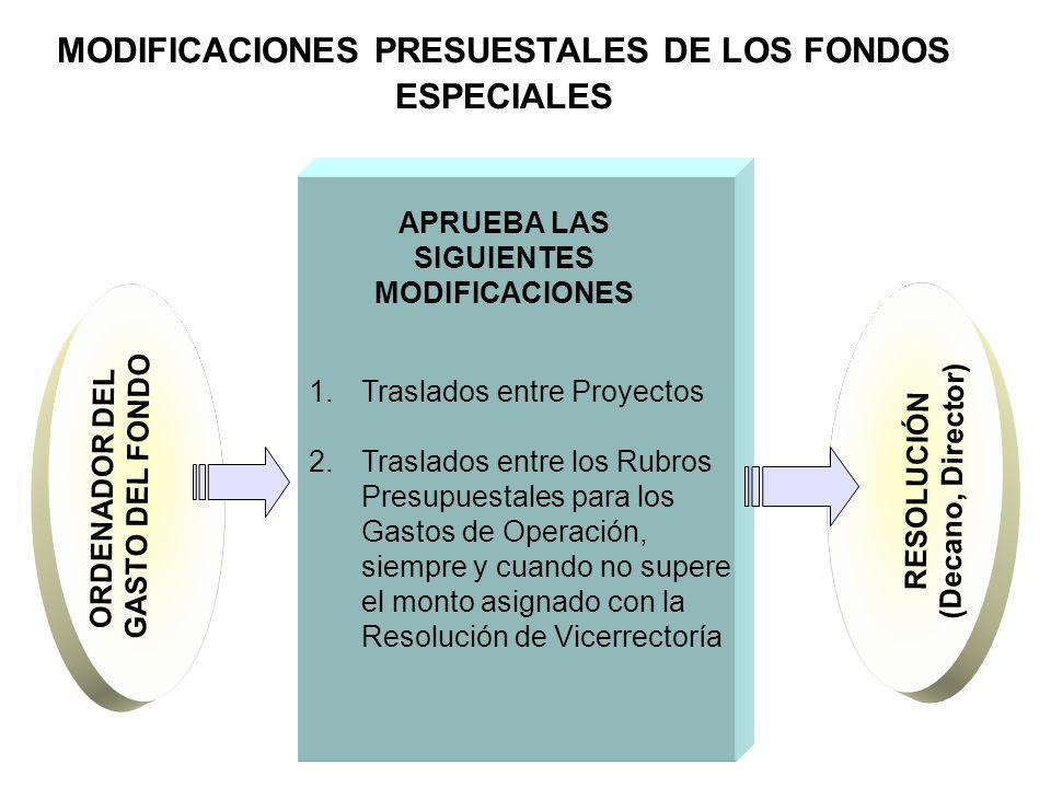MODIFICACIONES PRESUESTALES DE LOS FONDOS ESPECIALES APRUEBA LAS SIGUIENTES MODIFICACIONES ORDENADOR DEL GASTO DEL FONDO RESOLUCIÓN (Decano, Director)