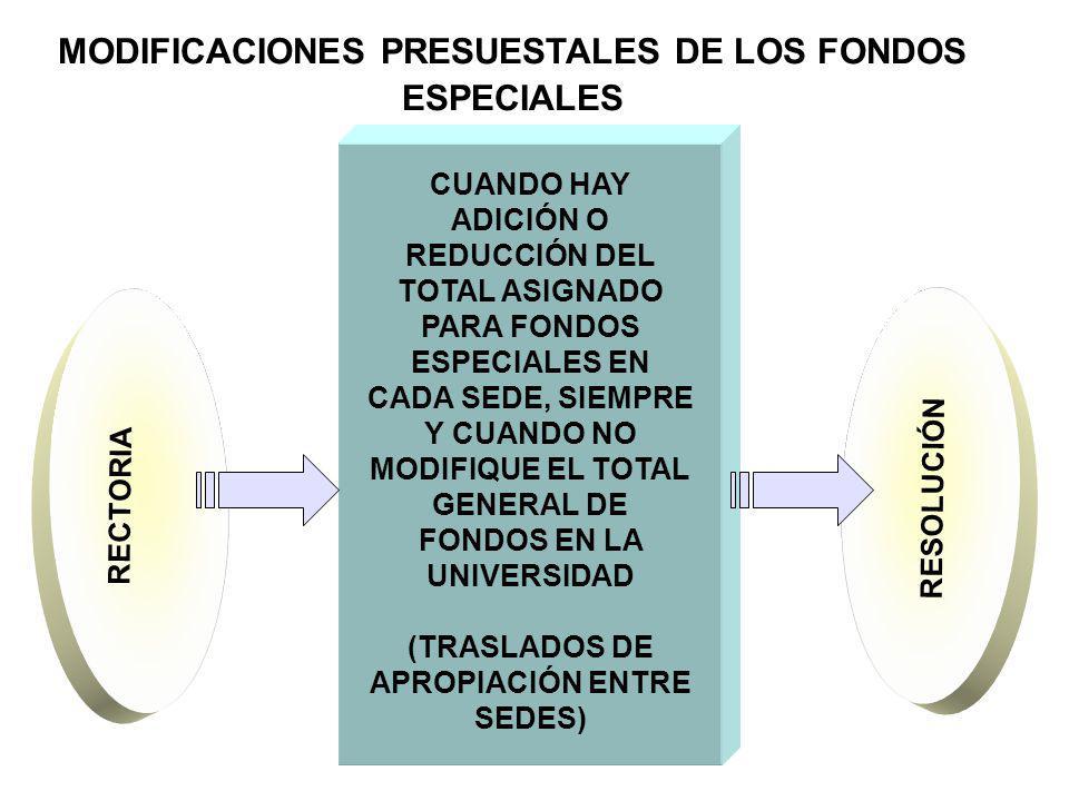 MODIFICACIONES PRESUESTALES DE LOS FONDOS ESPECIALES CUANDO HAY ADICIÓN O REDUCCIÓN DEL TOTAL ASIGNADO PARA FONDOS ESPECIALES EN CADA SEDE, SIEMPRE Y