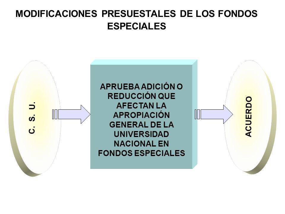 MODIFICACIONES PRESUESTALES DE LOS FONDOS ESPECIALES APRUEBA ADICIÓN O REDUCCIÓN QUE AFECTAN LA APROPIACIÓN GENERAL DE LA UNIVERSIDAD NACIONAL EN FOND