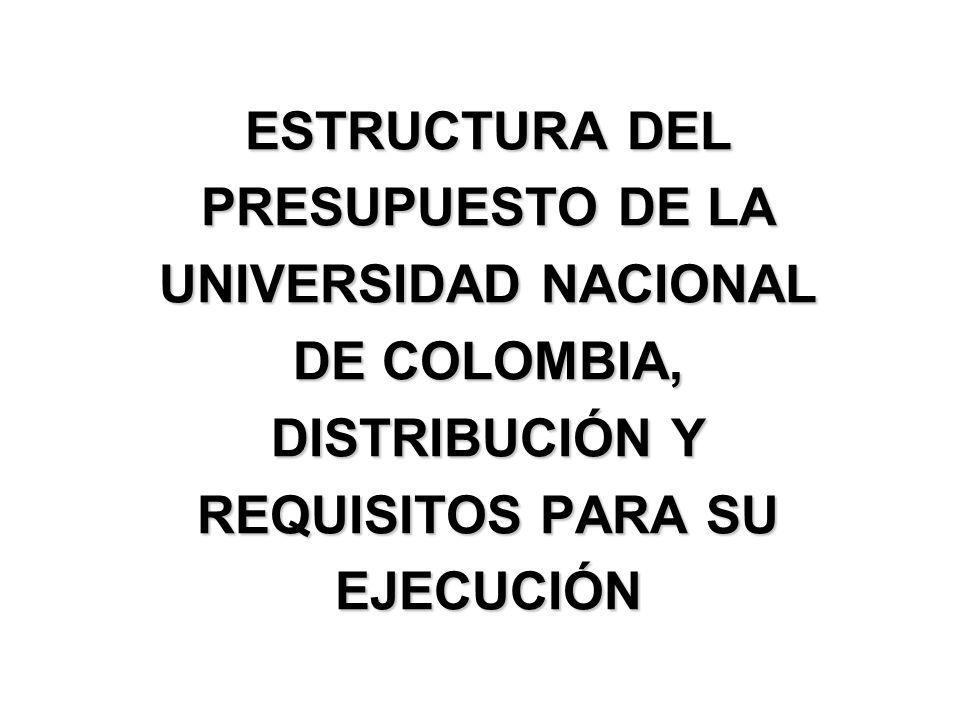 RUBRO O CONCEPTO DE INGRESO Y DE GASTO PLAN DE CUENTAS PARA TODA ENTIDAD DEL SECTOR PÚBLICO NORMATIVIDAD ESTATAL RENDICIÓN DE INFORMES EN LOS TÉRMINOS DEFINIDOS POR LAS ENTIDADES ESTATALES DE CONTROL PROGRAMA Y/O PROYECTO PLAN DE PROGRAMAS Y DE PROYECTOS PROPIO DE LA UNIVERSIDAD NORMATIVIDAD INTERNA ELABORACIÓN DE INFORMES, PARA USO INTERNO Y EXTERNO, EN LOS TÉRMINOS DEFINIDOS POR LA UNIVERSIDAD