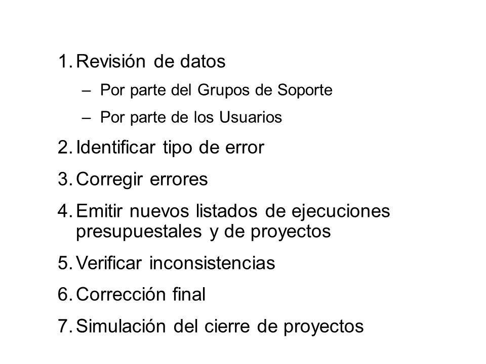 1.Revisión de datos –Por parte del Grupos de Soporte –Por parte de los Usuarios 2.Identificar tipo de error 3.Corregir errores 4.Emitir nuevos listado