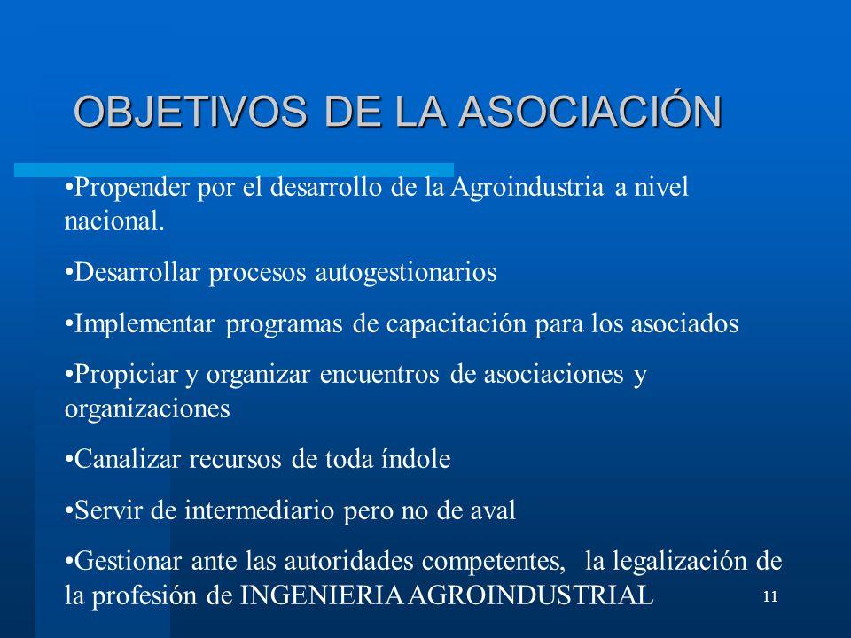 11 OBJETIVOS DE LA ASOCIACIÓN Propender por el desarrollo de la Agroindustria a nivel nacional.