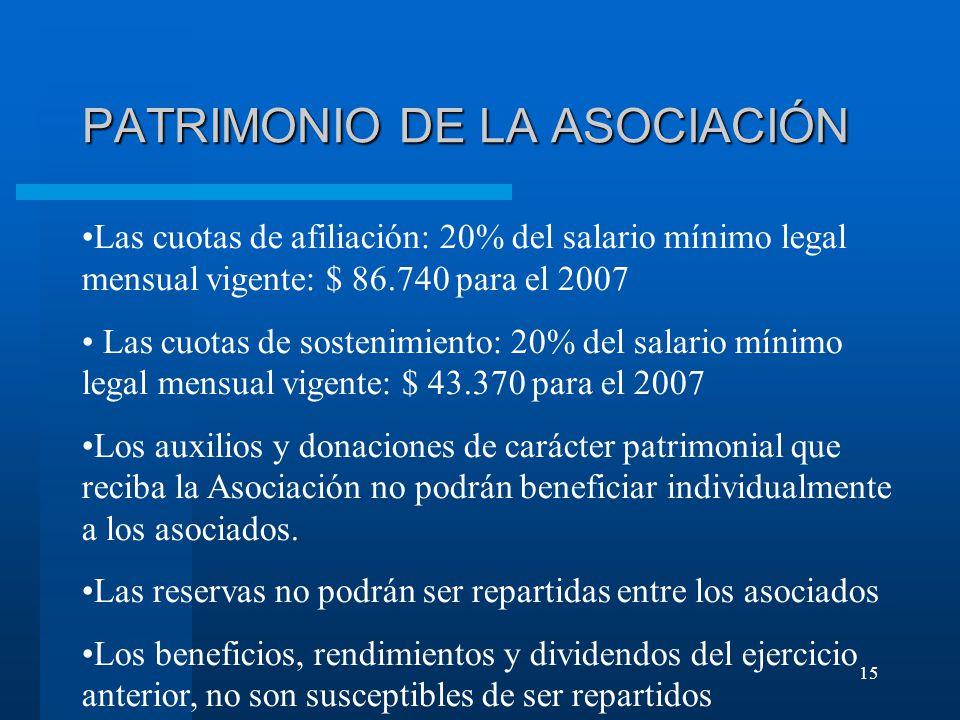 15 PATRIMONIO DE LA ASOCIACIÓN Las cuotas de afiliación: 20% del salario mínimo legal mensual vigente: $ 86.740 para el 2007 Las cuotas de sostenimiento: 20% del salario mínimo legal mensual vigente: $ 43.370 para el 2007 Los auxilios y donaciones de carácter patrimonial que reciba la Asociación no podrán beneficiar individualmente a los asociados.