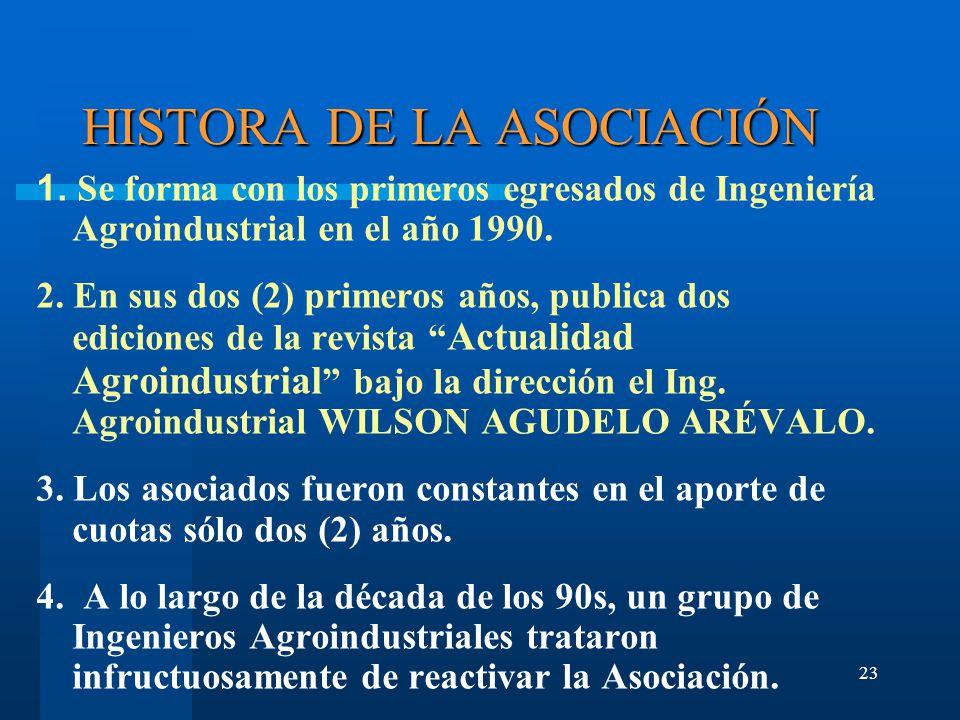 23 HISTORA DE LA ASOCIACIÓN 1.