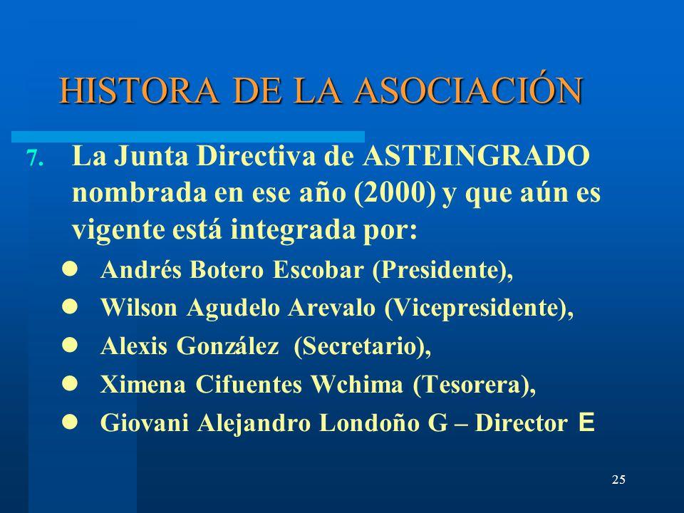 25 HISTORA DE LA ASOCIACIÓN 7.