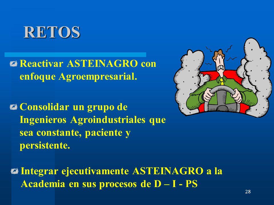 28 RETOS Reactivar ASTEINAGRO con enfoque Agroempresarial.