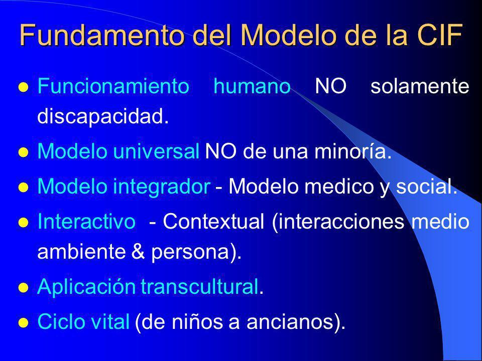 Fundamento del Modelo de la CIF Funcionamiento humano NO solamente discapacidad.