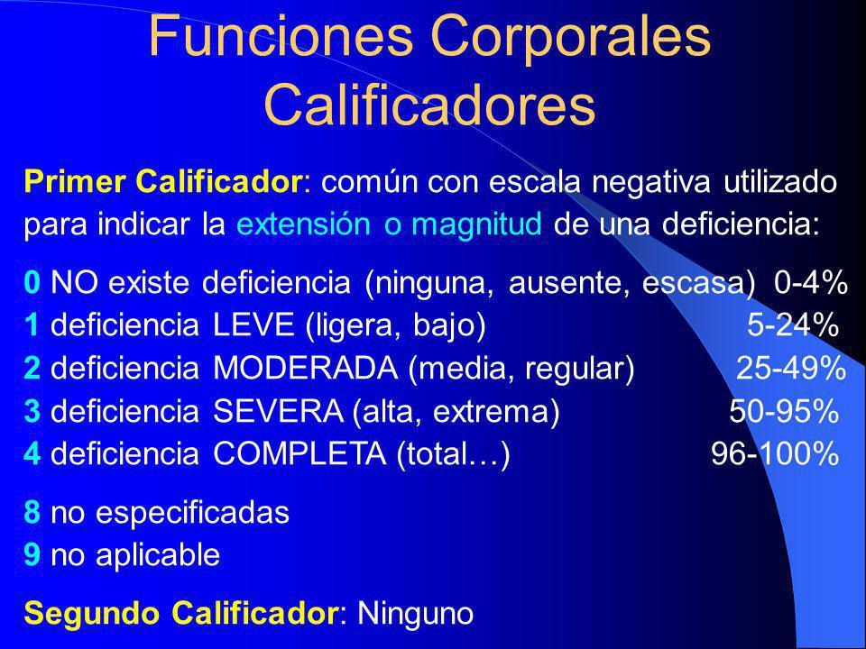 Primer Calificador: común con escala negativa utilizado para indicar la extensión o magnitud de una deficiencia: 0 NO existe deficiencia (ninguna, ausente, escasa) 0-4% 1 deficiencia LEVE (ligera, bajo) 5-24% 2 deficiencia MODERADA (media, regular) 25-49% 3 deficiencia SEVERA (alta, extrema) 50-95% 4 deficiencia COMPLETA (total…) 96-100% 8 no especificadas 9 no aplicable Segundo Calificador: Ninguno Funciones Corporales Calificadores