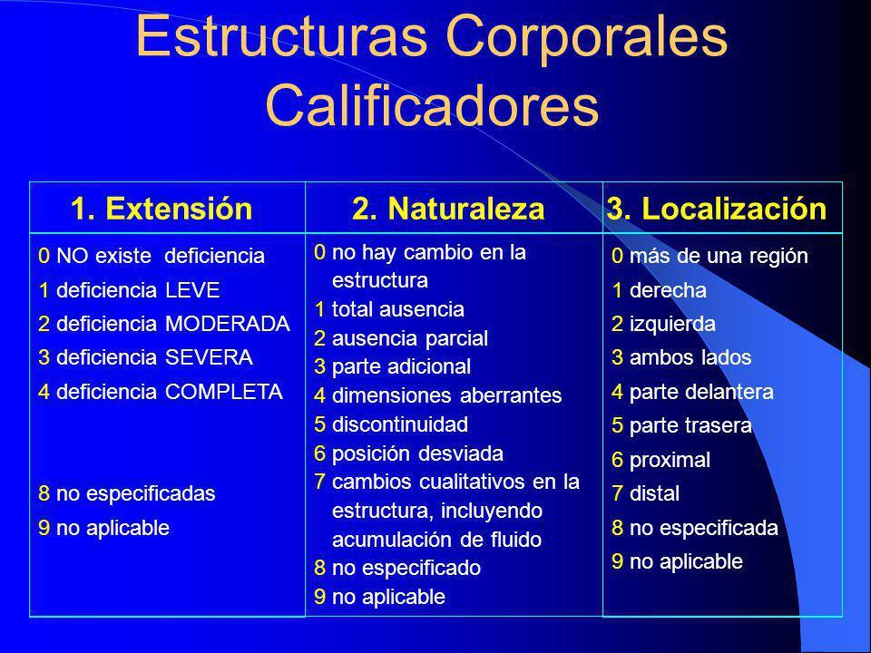 Estructuras Corporales Calificadores 1.