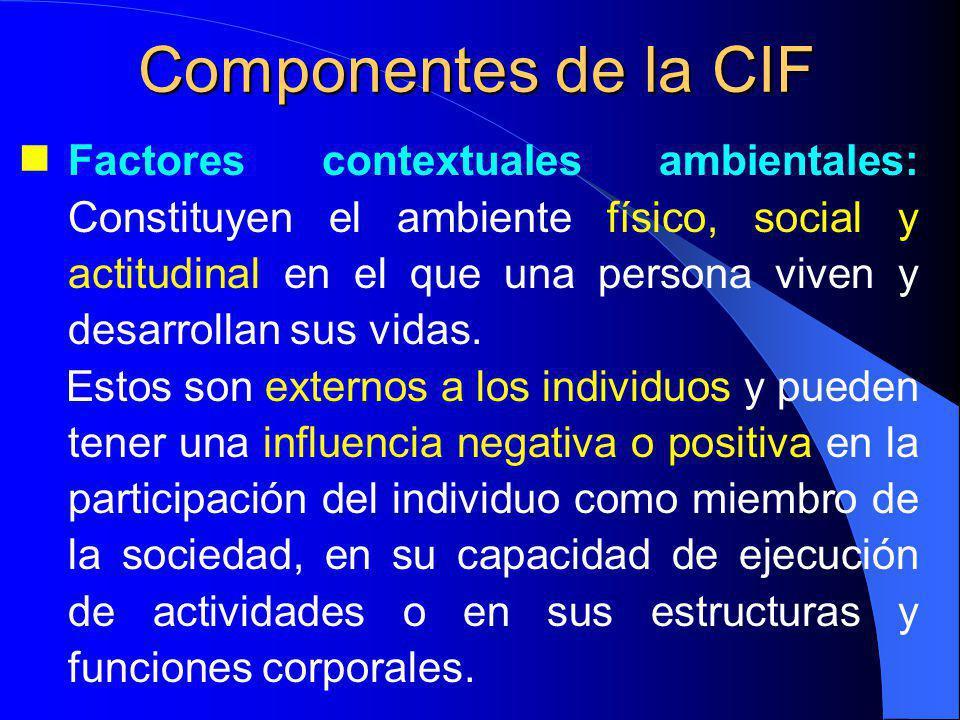 Factores contextuales ambientales: Constituyen el ambiente físico, social y actitudinal en el que una persona viven y desarrollan sus vidas.