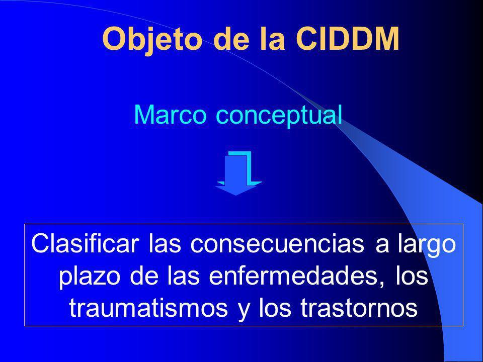 Clasificar las consecuencias a largo plazo de las enfermedades, los traumatismos y los trastornos Objeto de la CIDDM Marco conceptual
