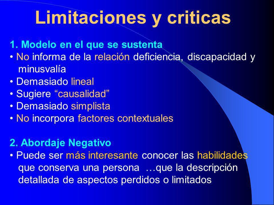 Limitaciones y criticas 1.