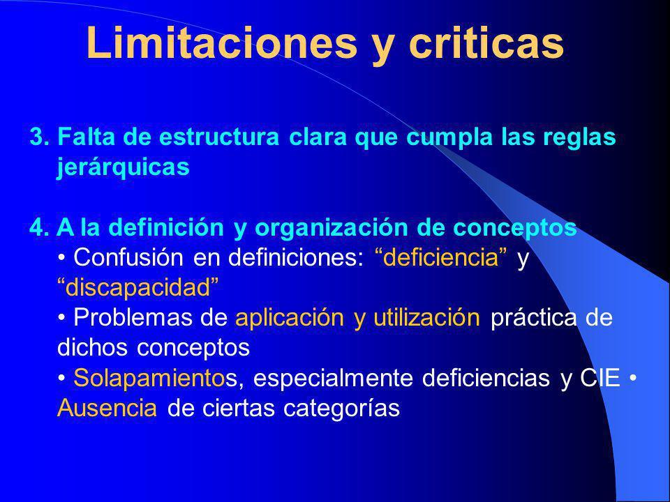 Limitaciones y criticas 3.Falta de estructura clara que cumpla las reglas jerárquicas 4.