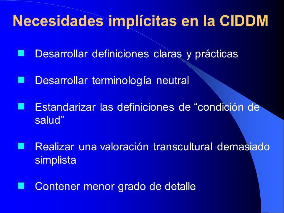 Desarrollar definiciones claras y prácticas Desarrollar terminología neutral Estandarizar las definiciones de condición de salud Realizar una valoración transcultural demasiado simplista Contener menor grado de detalle Necesidades implícitas en la CIDDM