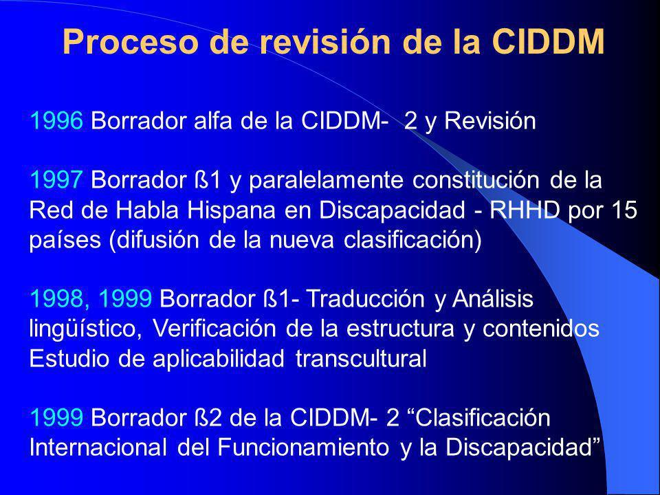 Proceso de revisión de la CIDDM 1996 Borrador alfa de la CIDDM- 2 y Revisión 1997 Borrador ß1 y paralelamente constitución de la Red de Habla Hispana en Discapacidad - RHHD por 15 países (difusión de la nueva clasificación) 1998, 1999 Borrador ß1- Traducción y Análisis lingüístico, Verificación de la estructura y contenidos Estudio de aplicabilidad transcultural 1999 Borrador ß2 de la CIDDM- 2 Clasificación Internacional del Funcionamiento y la Discapacidad
