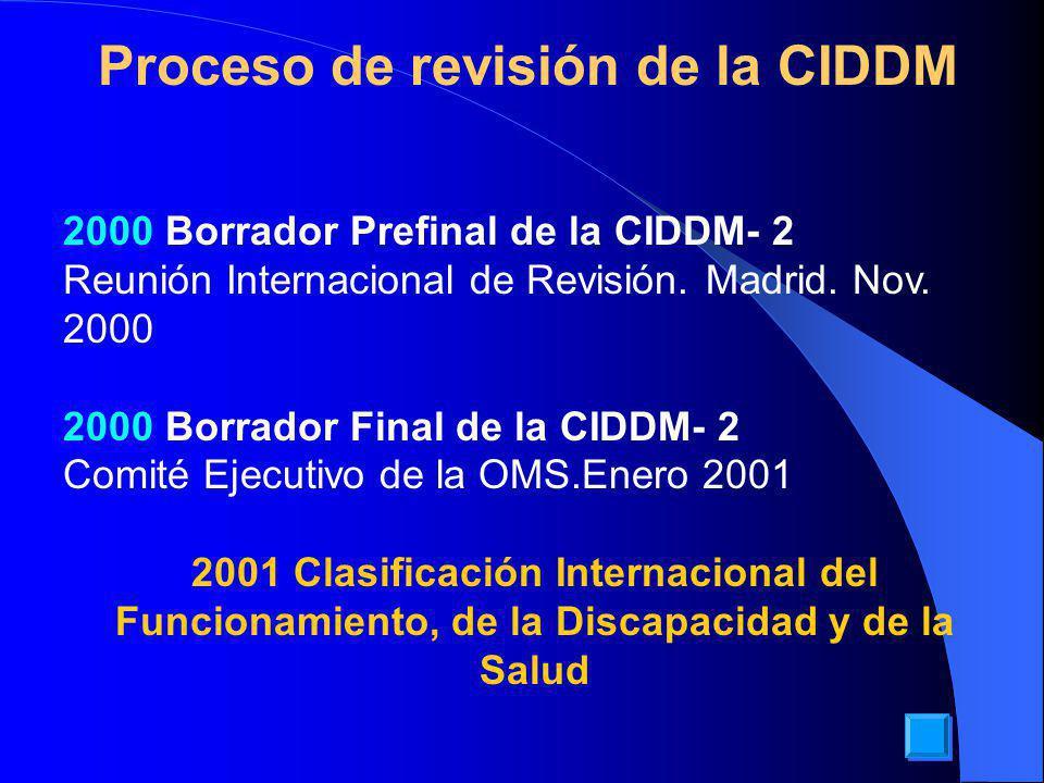 2000 Borrador Prefinal de la CIDDM- 2 Reunión Internacional de Revisión.