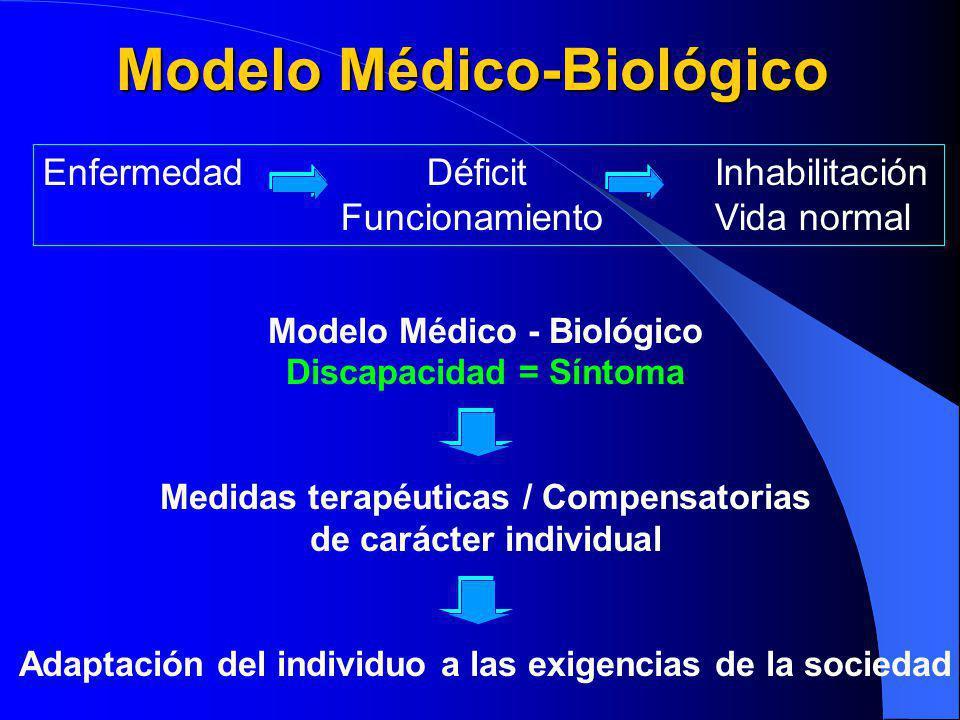Modelo Médico-Biológico Discapacidad = Síntoma Medidas terapéuticas / Compensatorias de carácter individual Adaptación del individuo a las exigencias de la sociedad Enfermedad DéficitInhabilitación Funcionamiento Vida normal