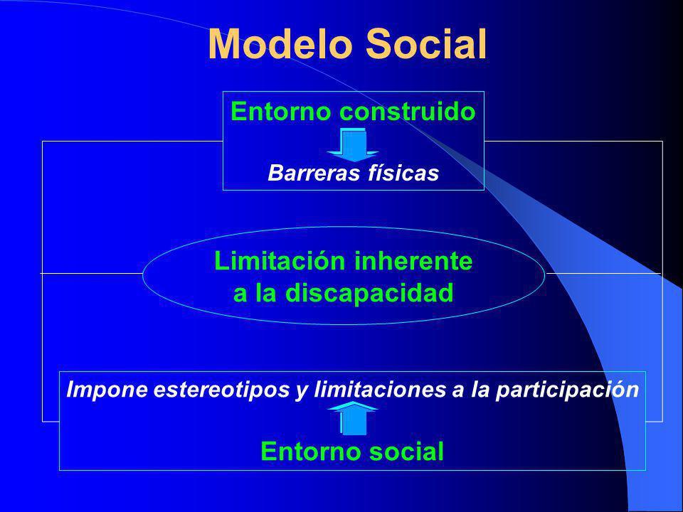 Modelo Social Entorno construido Barreras físicas Limitación inherente a la discapacidad Impone estereotipos y limitaciones a la participación Entorno social