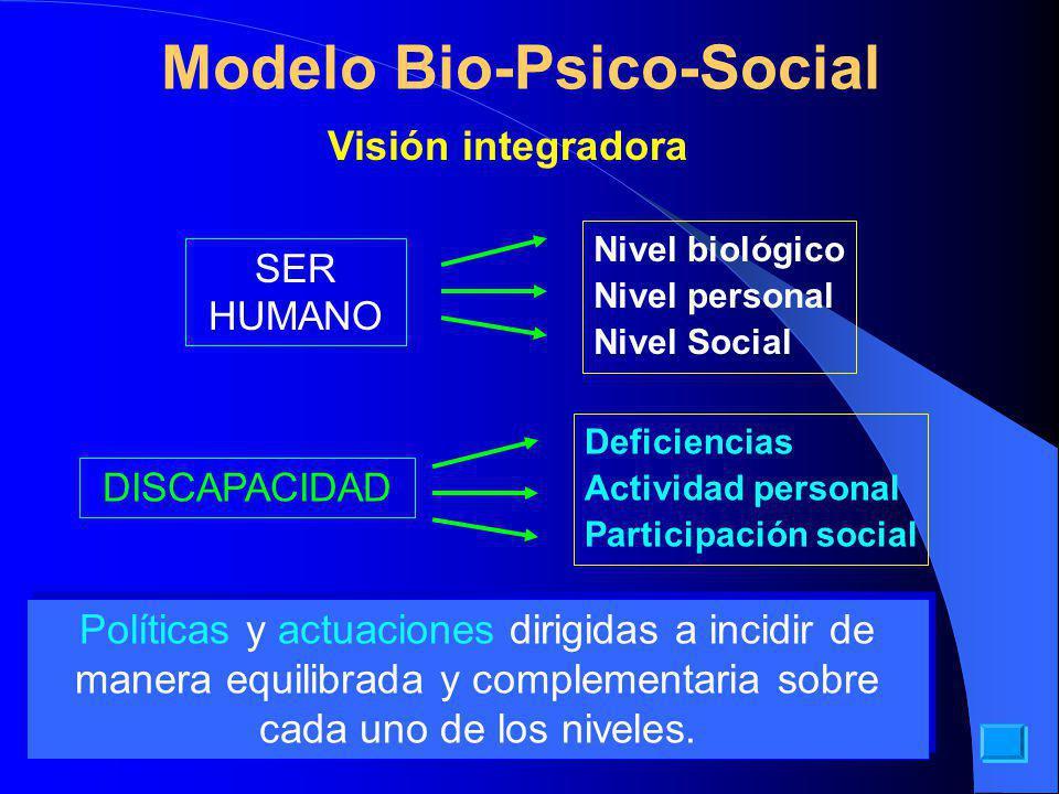 Modelo Bio-Psico-Social SER HUMANO DISCAPACIDAD Visión integradora Nivel biológico Nivel personal Nivel Social Políticas y actuaciones dirigidas a incidir de manera equilibrada y complementaria sobre cada uno de los niveles.