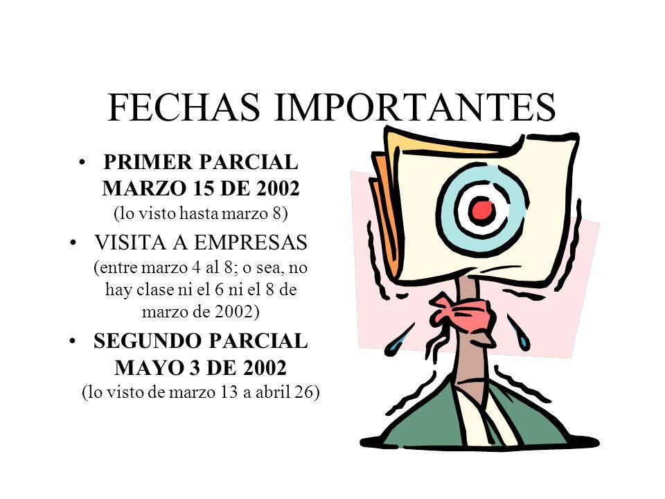 FECHAS IMPORTANTES PRIMER PARCIAL MARZO 15 DE 2002 (lo visto hasta marzo 8) VISITA A EMPRESAS (entre marzo 4 al 8; o sea, no hay clase ni el 6 ni el 8 de marzo de 2002) SEGUNDO PARCIAL MAYO 3 DE 2002 (lo visto de marzo 13 a abril 26)