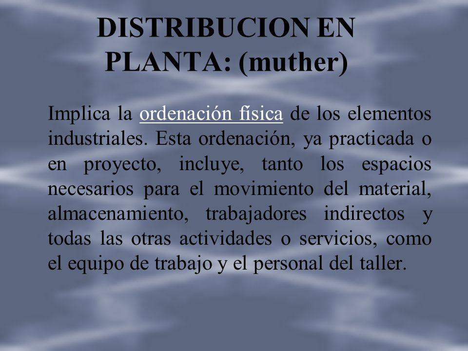 PLANIFICACION DE LA DISTRIBUCIÓN PLANIFICACION DE LA DISTRIBUCION: incluye desiciones acerca de la disposición física de los centros de actividad econ