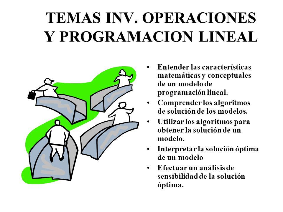 TEMAS DE GESTION DEL TIEMPO Analizar, evaluar y especificar la variable tiempo en los diferentes procesos administrativos y operativos con el fin de o