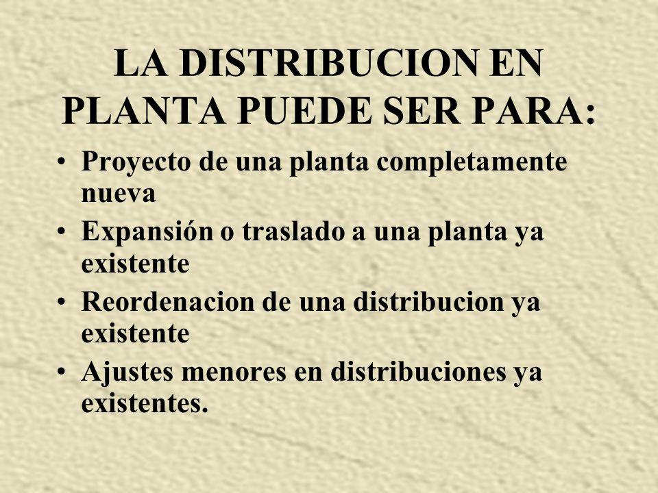 OBJETIVOS BASICOS DE UNA DISTRIBUCION EN PLANTA: 1. integración conjunta de todos los factores que afectan a la distribución. 2. Movimiento del materi