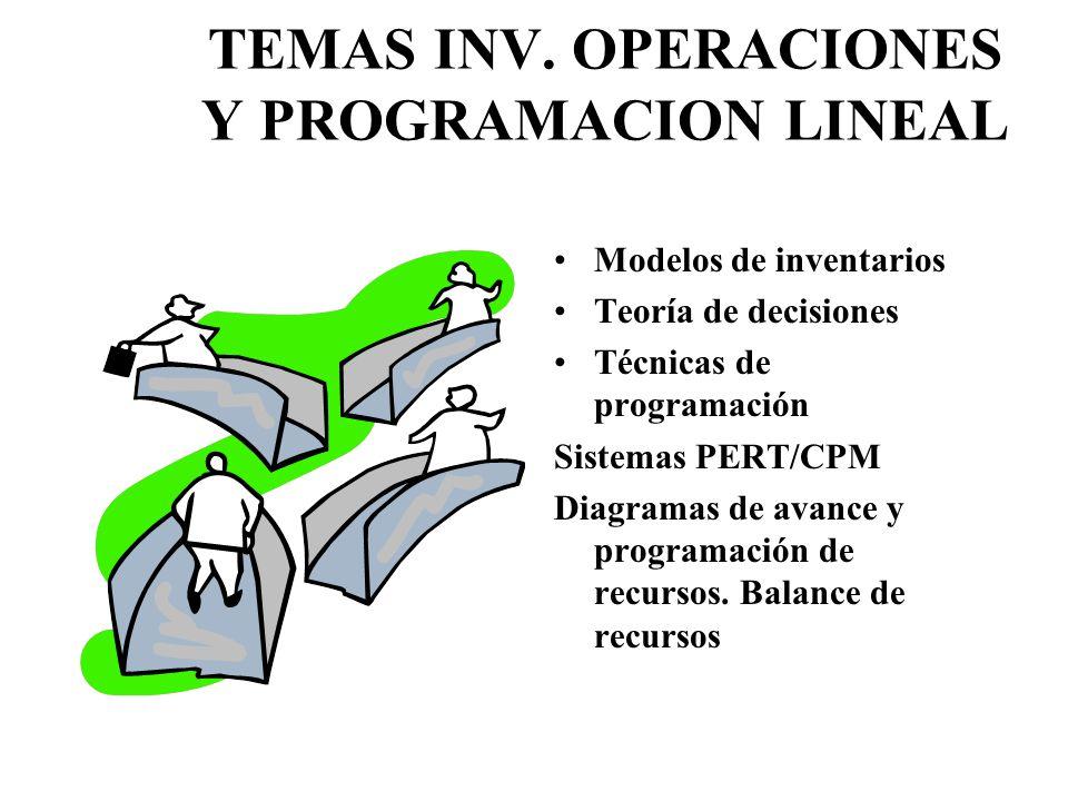 TEMAS INV. OPERACIONES Y PROGRAMACION LINEAL Entender las características matemáticas y conceptuales de un modelo de programación lineal. Comprender l