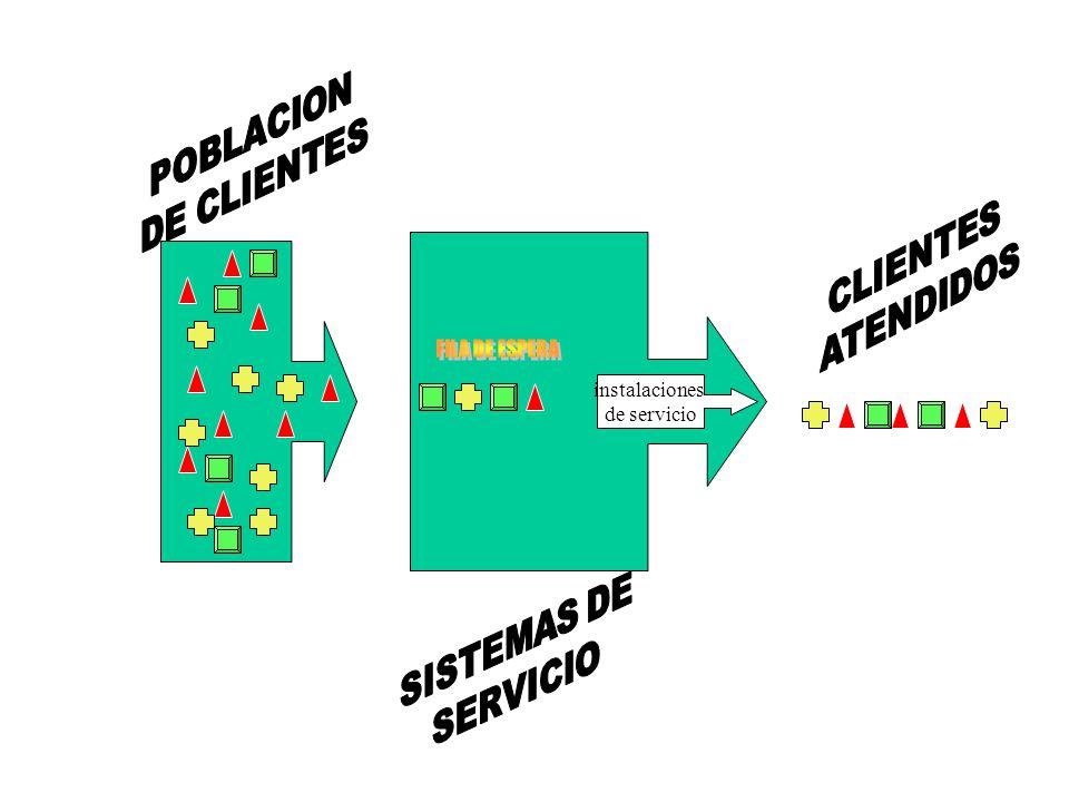 TEMAS INV. OPERACIONES Y PROGRAMACION LINEAL Modelos de inventarios Teoría de decisiones Técnicas de programación Sistemas PERT/CPM Diagramas de avanc