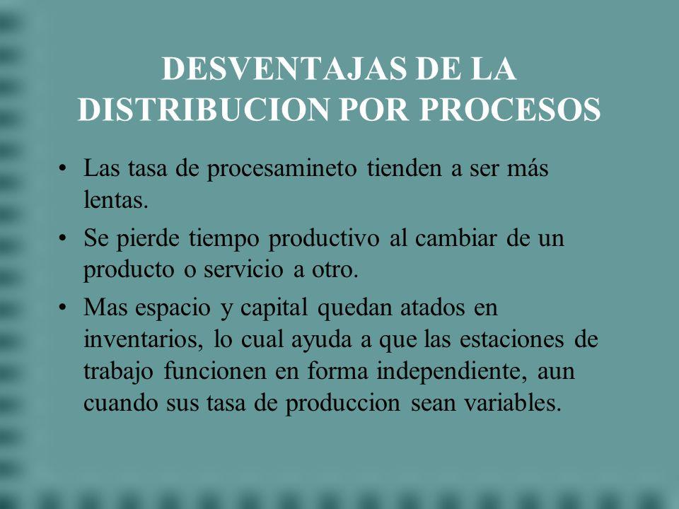 VENTAJAS DE LA DISTRIBUCION POR PROCESOS Se logra mejor utilizacion de la maquinaria Se adapta a gran variedad de productos Facilita labores de manten