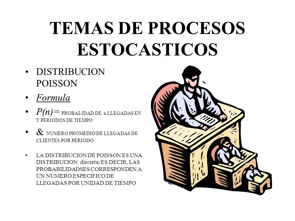 TEMAS DE PROCESOS ESTOCASTICOS TEORIA DE FILAS La llegada de clientes a las instalaciones de servicio es aleatoria. Para Los intervalos de llegado se