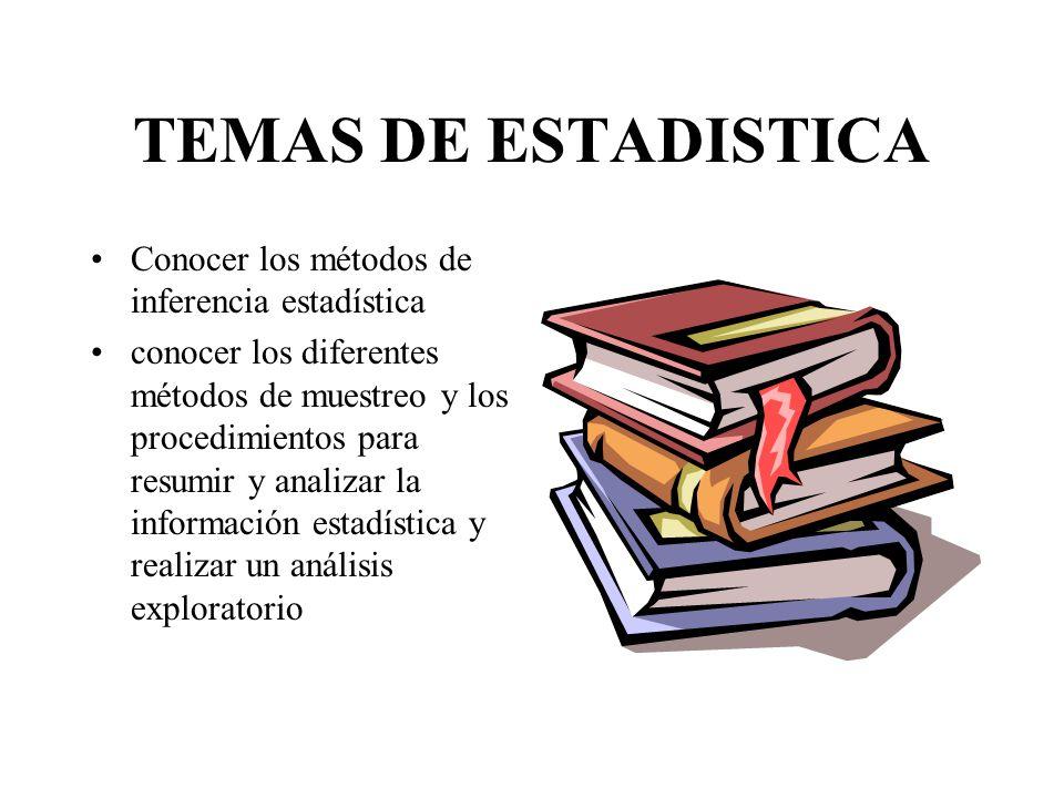TEMAS DE PROCESOS ESTOCASTICOS DISTRIBUCION POISSON Formula P(n)= PROBALIDAD DE n LLEGADAS EN T PERIODOS DE TIEMPO & NUMERO PROMEDIO DE LLEGADAS DE CL