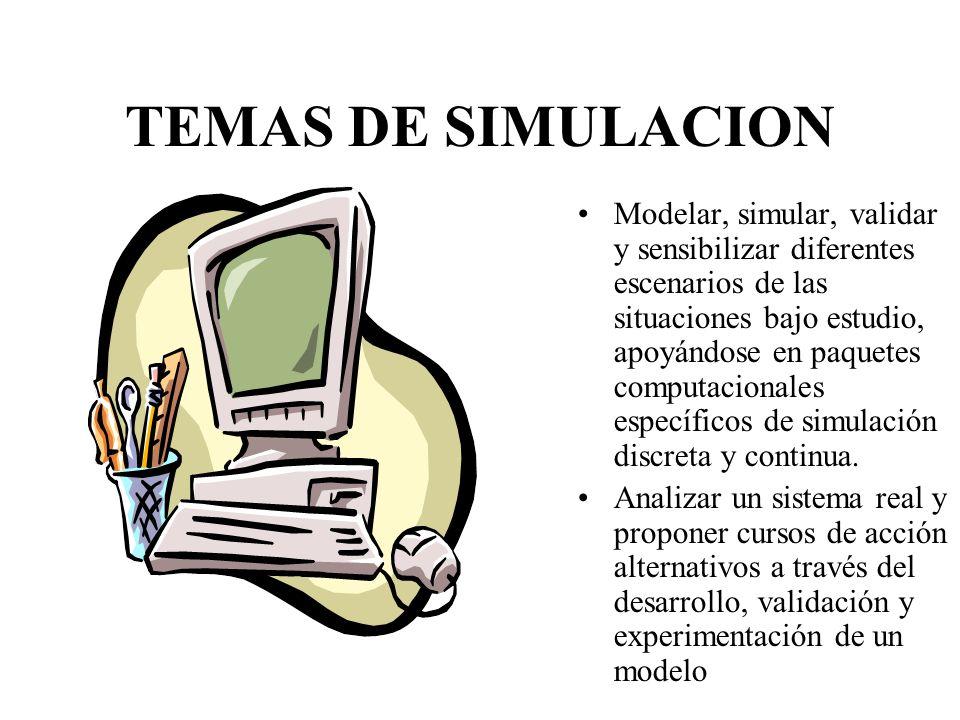 TEMAS DE SIMULACION Analizar y representar situaciones reales, apoyándose en los conceptos básicos de sistemas. Implementar modelos de sistemas comple