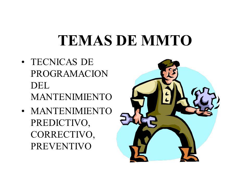 TEMAS DE ING ECONOMICA Analizar, modelar y evaluar financieramente proyectos y alternativas de inversión. interés simple y compuesto, representación g
