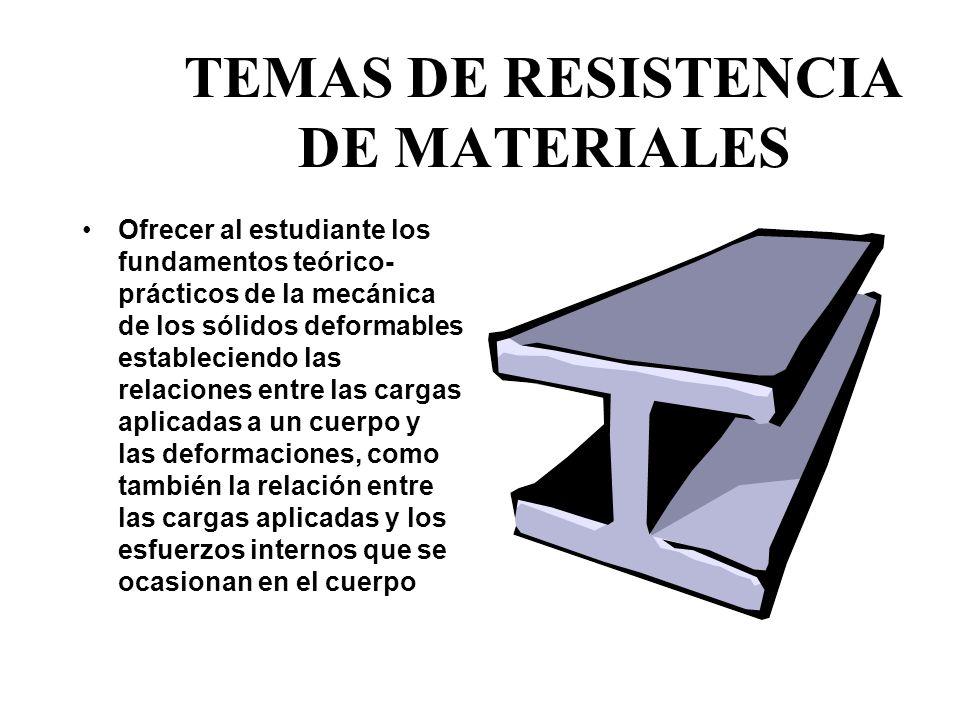 TEMAS DE ADMON I PLANEAR HACER VERIFICAR ACTUAR MANEJO DE PERSONAL TECNICAS ADMINISTRATIVAS
