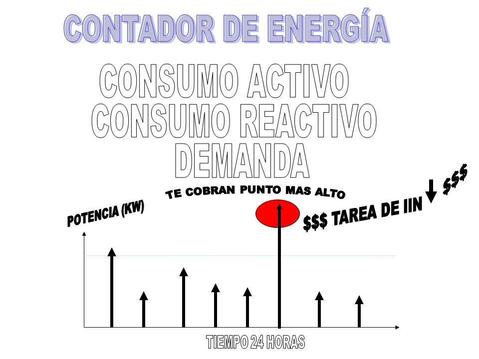 Conceptos de la parte eléctrica que debe manejar para el curso VOLTAJE: Diferencia de potencial expresado en voltio AMPERIO: Unidad de intensidad de l