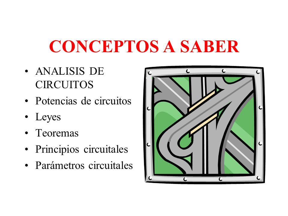 CONCEPTOS A SABER CALIBRE DE CONDUCTORES MATERIAL DE LOS CONDUCTORES AISLAMIENTOS (cubiertas del conductor)