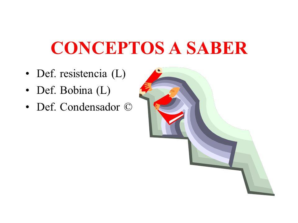 CONCEPTOS A SABER ANALISIS DE CIRCUITOS Potencias de circuitos Leyes Teoremas Principios circuitales Parámetros circuitales