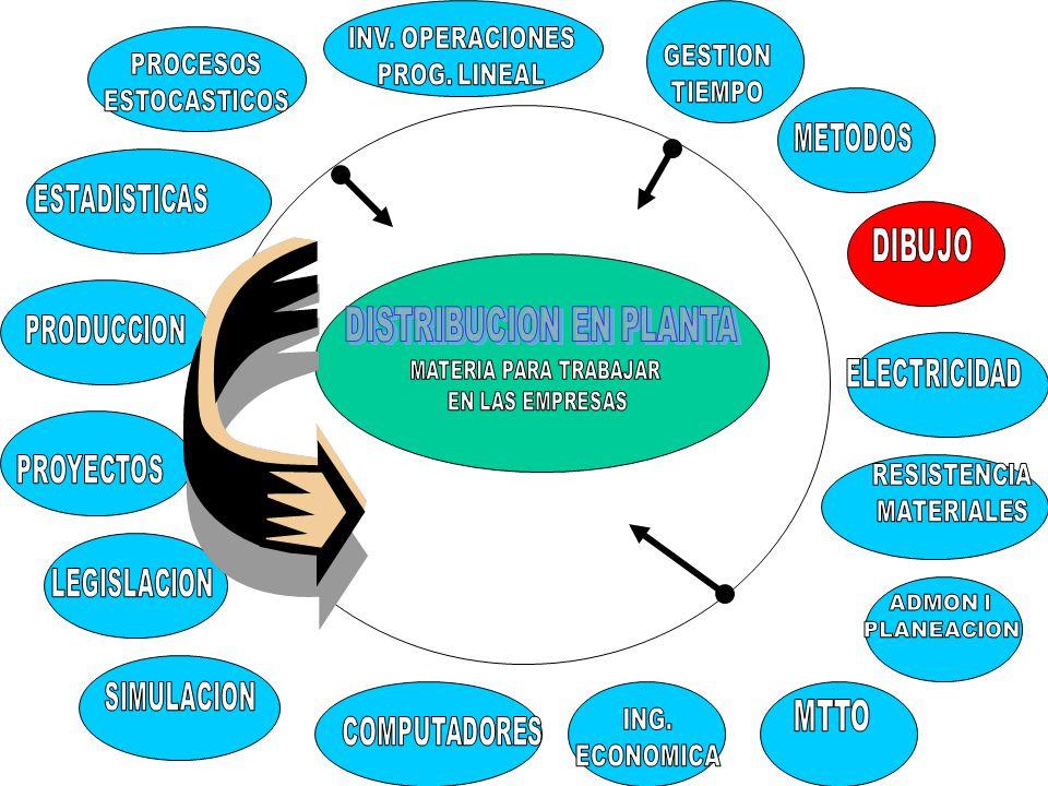 LIBRO RECOMENDADO. INSTALACIONES ELECTRICAS. Conceptos básicos y diseño N. Bratu E. Campero